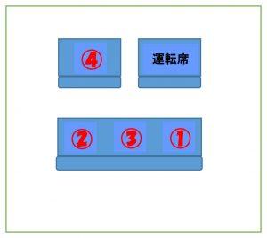 席次【エレベーター】